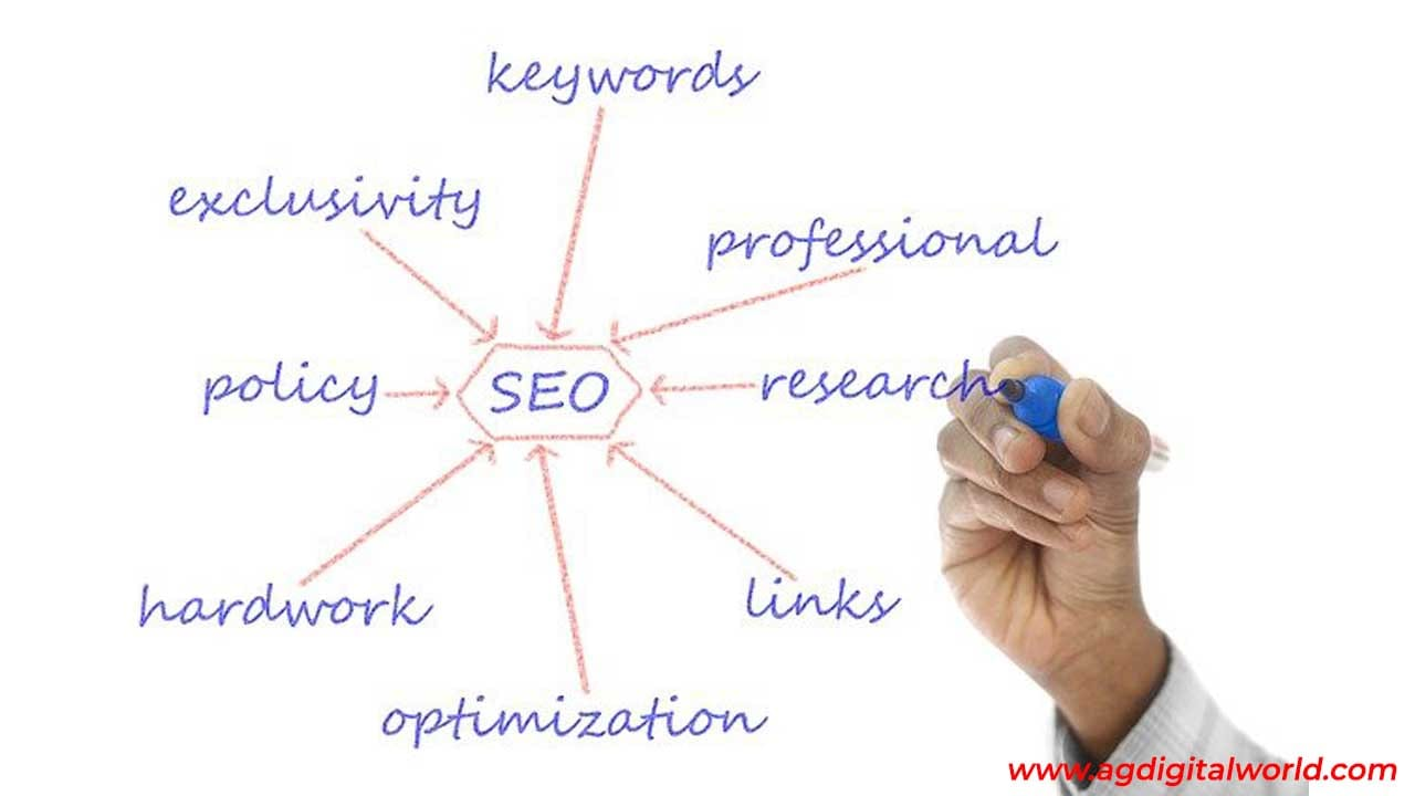 I will write powerful blog content for your website within a day with SEO optimized